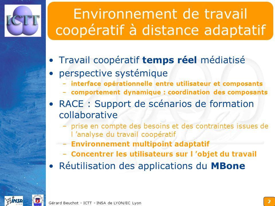 2 Gérard Beuchot - ICTT - INSA de LYON/EC Lyon Environnement de travail coopératif à distance adaptatif Travail coopératif temps réel médiatisé perspe