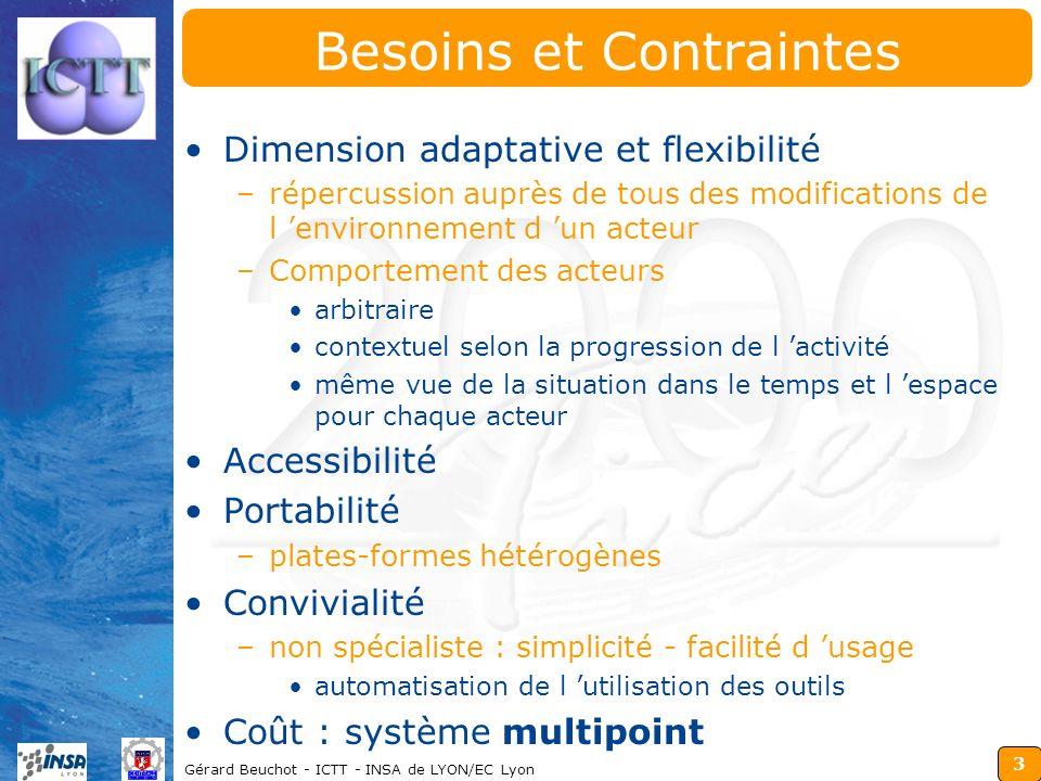 3 Gérard Beuchot - ICTT - INSA de LYON/EC Lyon Besoins et Contraintes Dimension adaptative et flexibilité –répercussion auprès de tous des modificatio