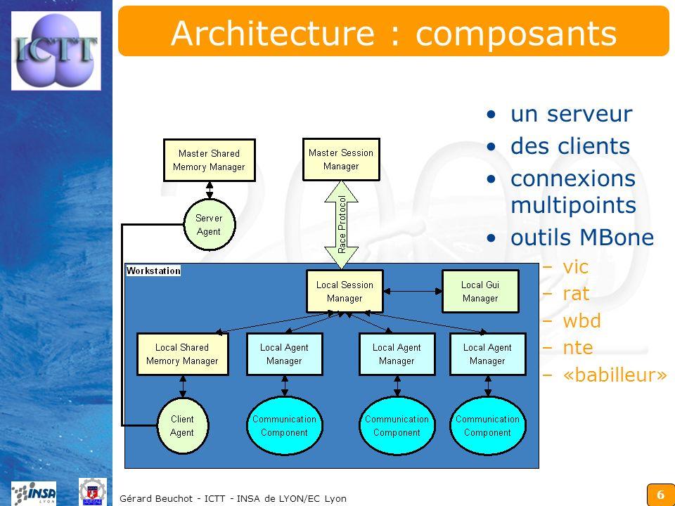 6 Gérard Beuchot - ICTT - INSA de LYON/EC Lyon Architecture : composants un serveur des clients connexions multipoints outils MBone –vic –rat –wbd –nt