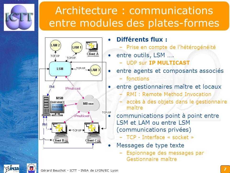 7 Gérard Beuchot - ICTT - INSA de LYON/EC Lyon Architecture : communications entre modules des plates-formes Différents flux : –Prise en compte de lhé