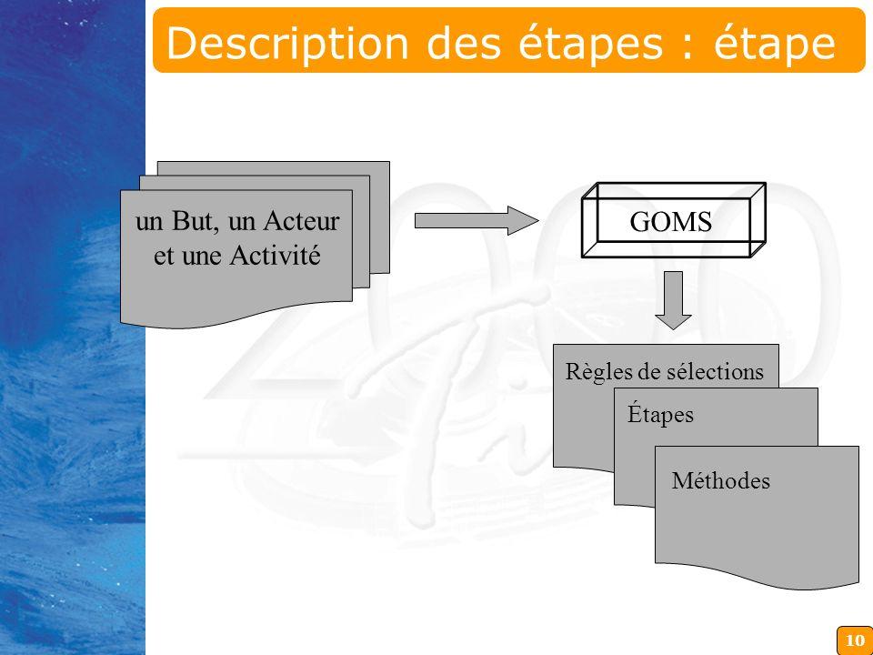 10 Règles de sélections GOMS un But, un Acteur et une Activité Étapes Méthodes Description des étapes : étape 2