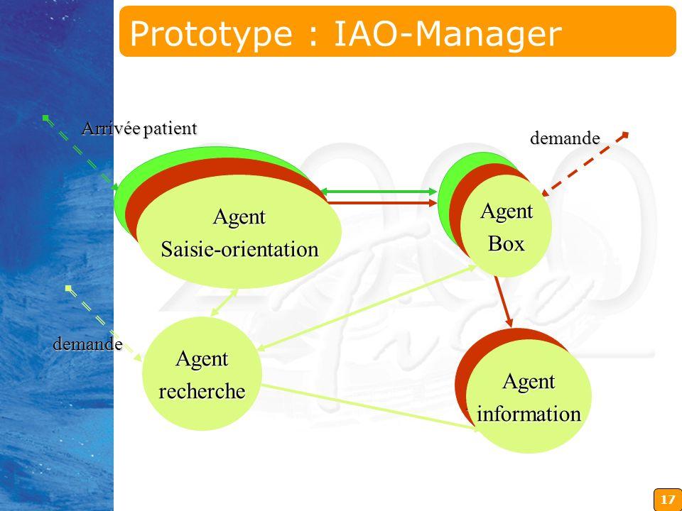17 Arrivée patient AgentSaisie-orientation AgentBox demandeAgentinformation AgentSaisie-orientation AgentBox demande Agentrecherche AgentSaisie-orient