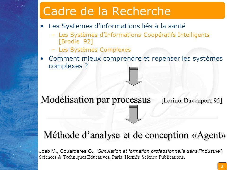 2 Modélisation par processus [Lorino, Davenport, 95] Méthode danalyse et de conception «Agent» Joab M., Gouardères G., Simulation et formation profess