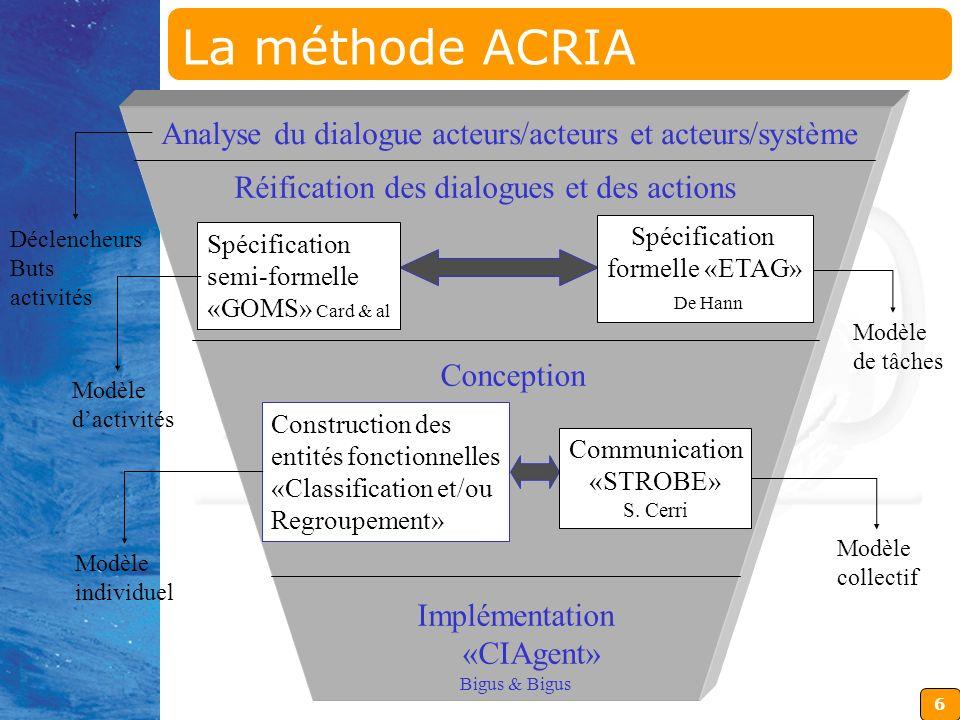 6 Analyse du dialogue acteurs/acteurs et acteurs/système Implémentation «CIAgent» Bigus & Bigus Déclencheurs Buts activités Modèle de tâches Spécifica