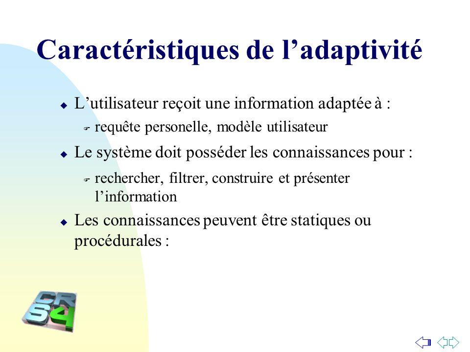Caractéristiques de ladaptivité u Lutilisateur reçoit une information adaptée à : F requête personelle, modèle utilisateur u Le système doit posséder