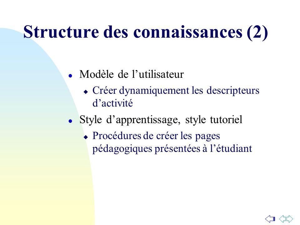 Structure des connaissances (2) l Modèle de lutilisateur u Créer dynamiquement les descripteurs dactivité l Style dapprentissage, style tutoriel u Pro