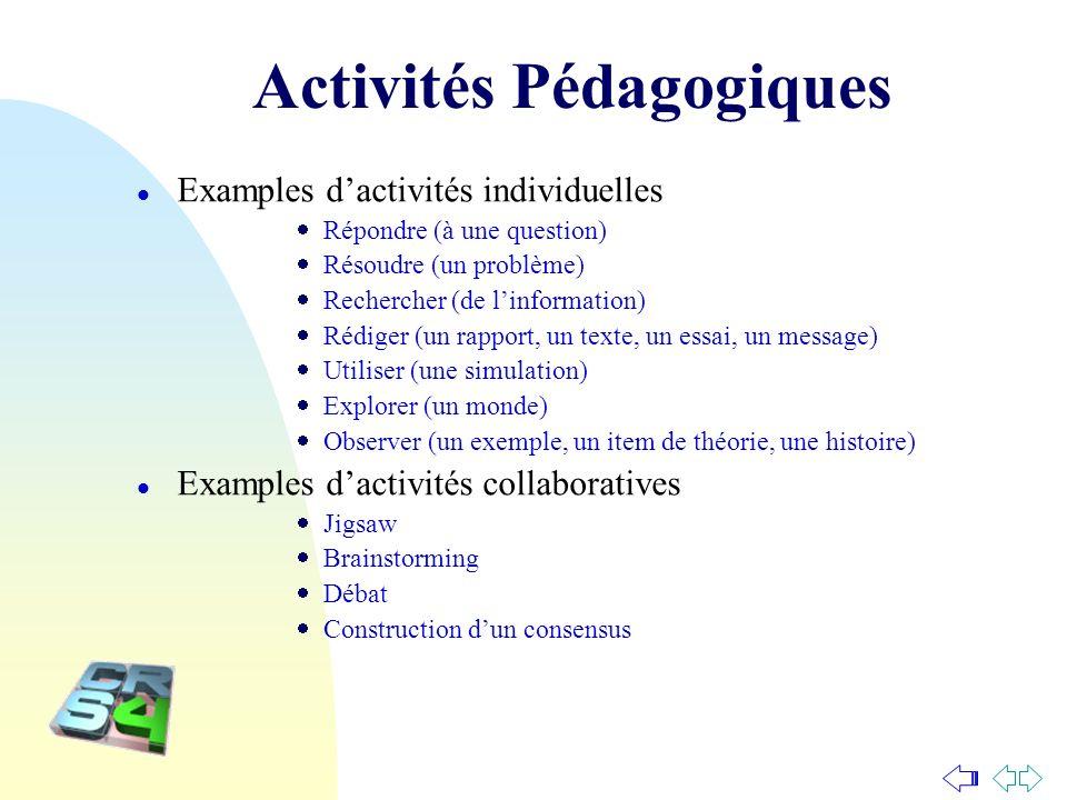 Activités Pédagogiques l Examples dactivités individuelles Répondre (à une question) Résoudre (un problème) Rechercher (de linformation) Rédiger (un r