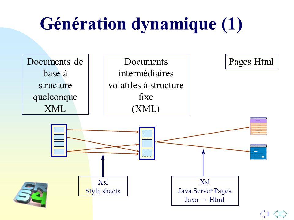 Génération dynamique (2) Descripteur dactivité Fichier de configuration Retrouver les documents de base Déterminer la transformation Déterminer la présentation Page pédagogique +