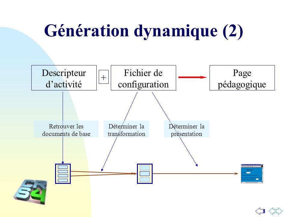 Génération dynamique (2) Descripteur dactivité Fichier de configuration Retrouver les documents de base Déterminer la transformation Déterminer la pré