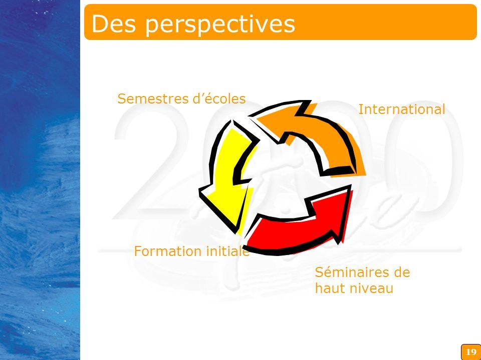 19 Semestres décoles Séminaires de haut niveau Formation initiale International Des perspectives