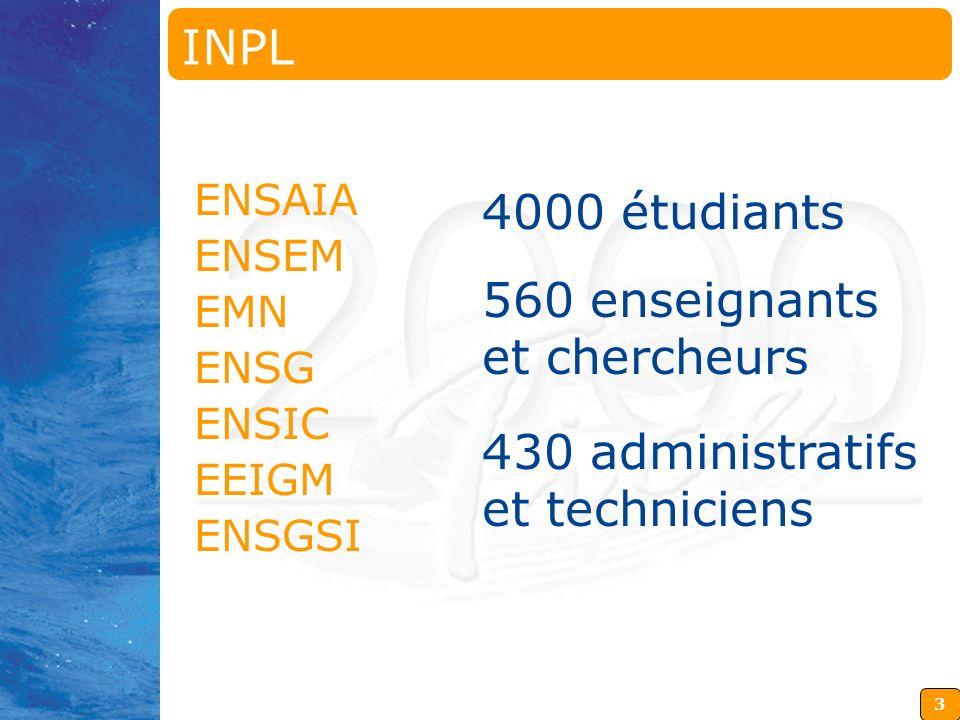 3 ENSAIA ENSEM EMN ENSG ENSIC EEIGM ENSGSI 560 enseignants et chercheurs 430 administratifs et techniciens INPL 4000 étudiants