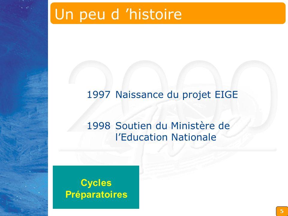5 1997Naissance du projet EIGE 1998Soutien du Ministère de lEducation Nationale Un peu d histoire Cycles Préparatoires
