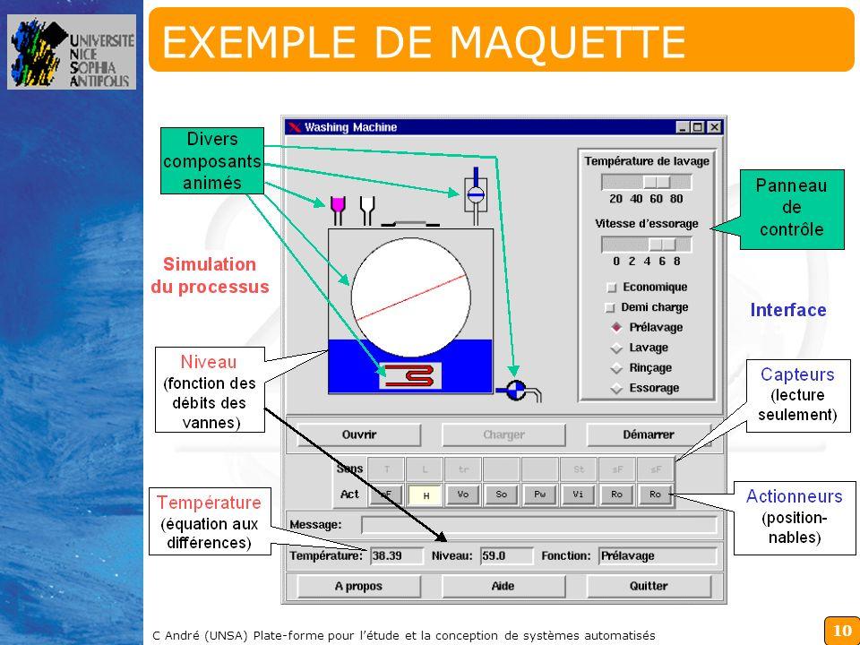 10 C André (UNSA) Plate-forme pour létude et la conception de systèmes automatisés EXEMPLE DE MAQUETTE
