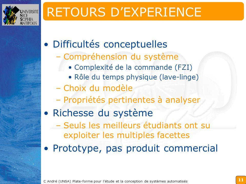 11 C André (UNSA) Plate-forme pour létude et la conception de systèmes automatisés RETOURS DEXPERIENCE Difficultés conceptuelles –Compréhension du sys