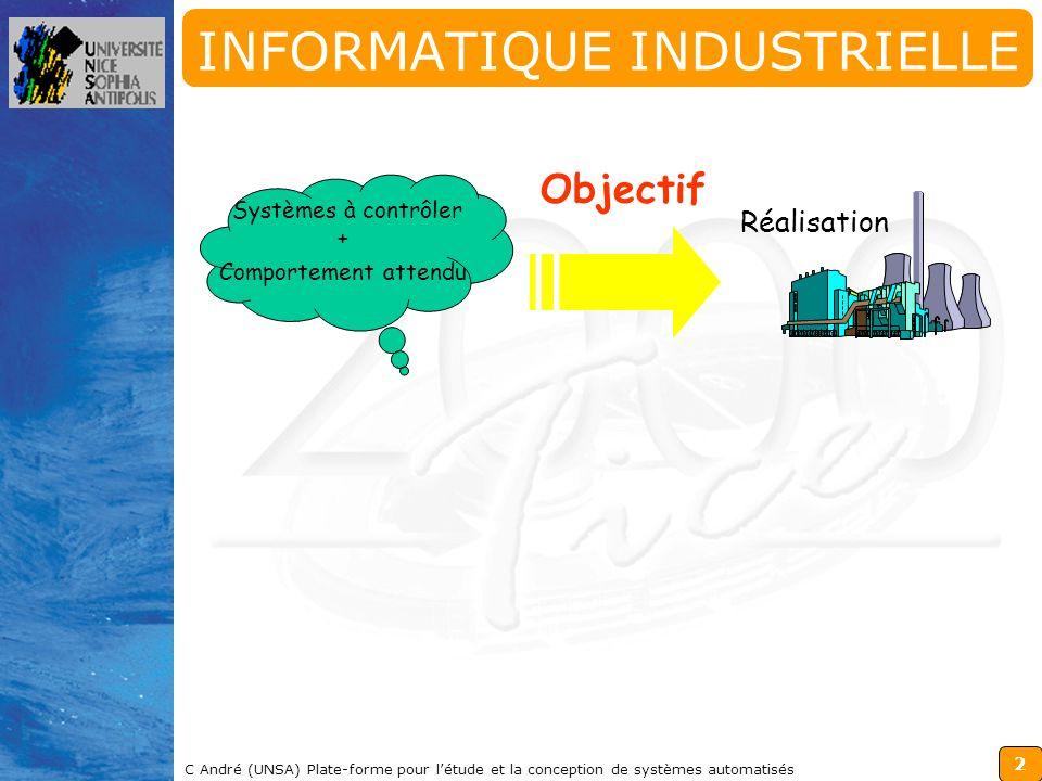 2 C André (UNSA) Plate-forme pour létude et la conception de systèmes automatisés INFORMATIQUE INDUSTRIELLE Systèmes à contrôler + Comportement attend