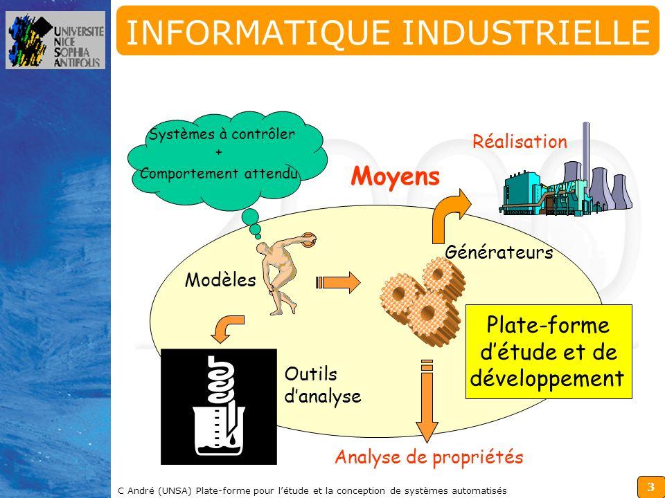 3 C André (UNSA) Plate-forme pour létude et la conception de systèmes automatisés INFORMATIQUE INDUSTRIELLE Systèmes à contrôler + Comportement attend