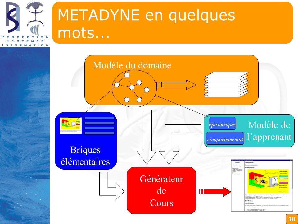 10 METADYNE en quelques mots... Modèle du domaine Briques élémentaires Modèle de lapprenant Générateur de Cours épistémique comportemental
