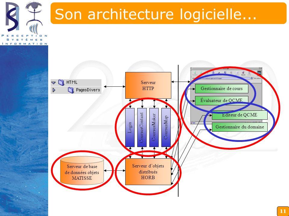 11 Son architecture logicielle... Serveur de base de données objets MATISSE Serveur dobjets distribués HORB Serveur HTTP Login CoursesContent CoursesM
