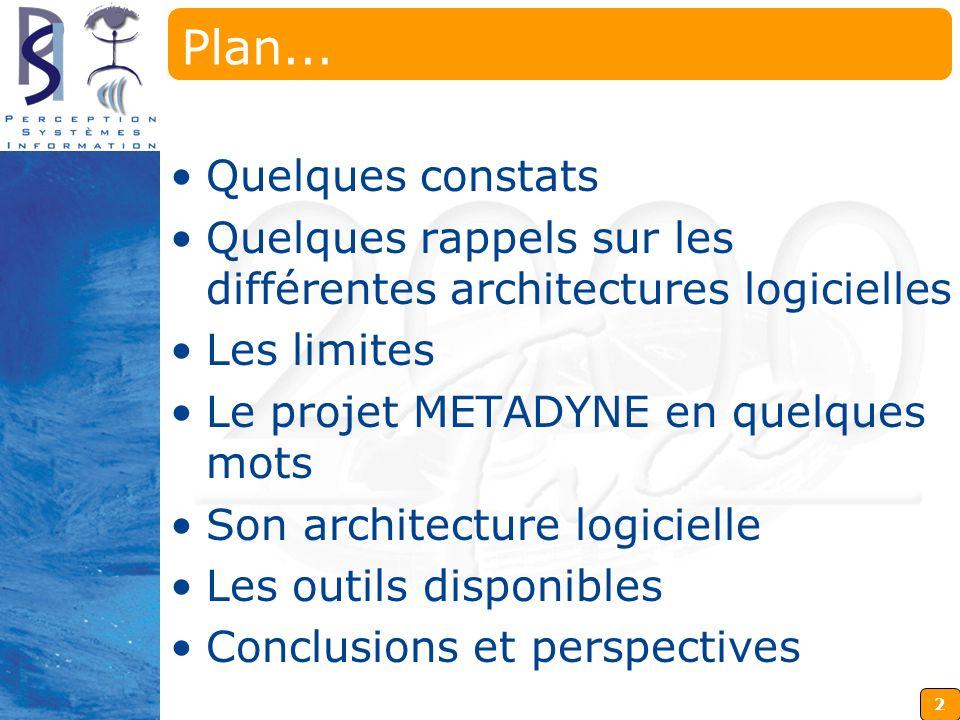2 Plan... Quelques constats Quelques rappels sur les différentes architectures logicielles Les limites Le projet METADYNE en quelques mots Son archite