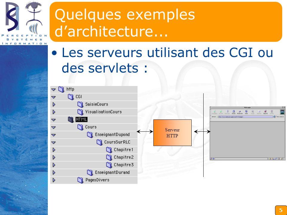5 Quelques exemples darchitecture... Les serveurs utilisant des CGI ou des servlets : Serveur HTTP