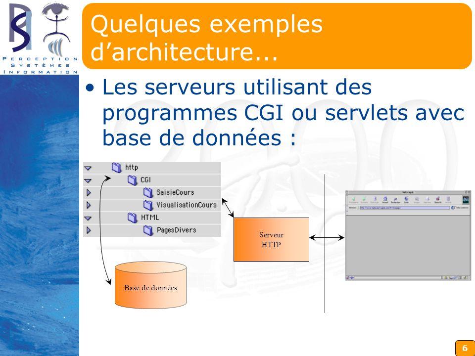 6 Quelques exemples darchitecture... Les serveurs utilisant des programmes CGI ou servlets avec base de données : Base de données Serveur HTTP