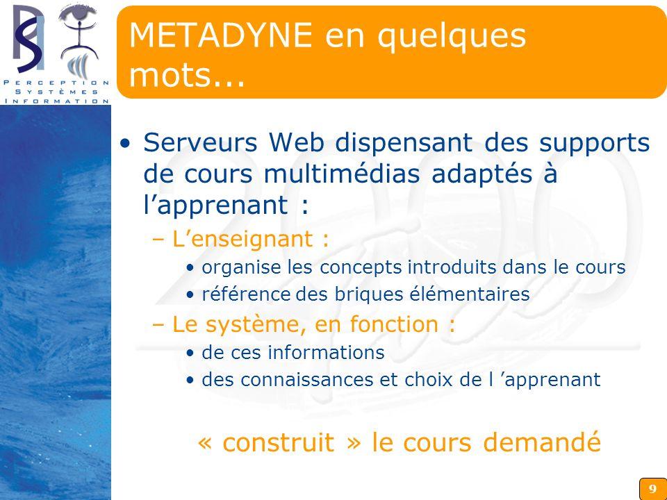 9 « construit » le cours demandé METADYNE en quelques mots... Serveurs Web dispensant des supports de cours multimédias adaptés à lapprenant : –Lensei