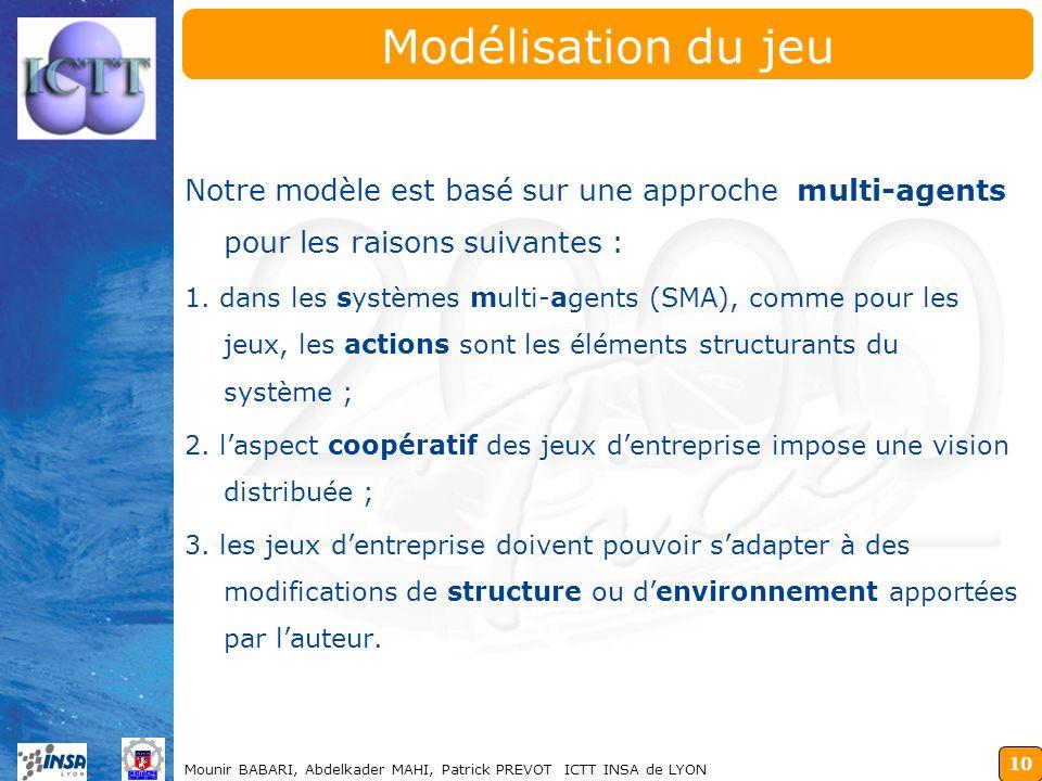 10 Mounir BABARI, Abdelkader MAHI, Patrick PREVOT ICTT INSA de LYON Modélisation du jeu Notre modèle est basé sur une approche multi-agents pour les r
