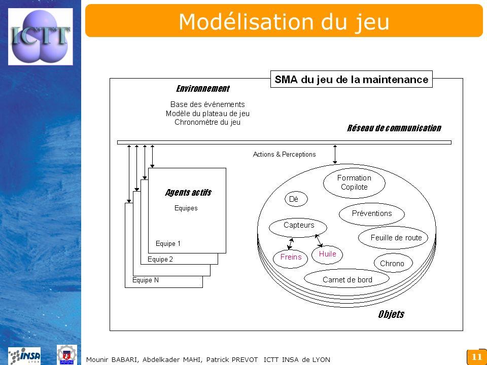 11 Mounir BABARI, Abdelkader MAHI, Patrick PREVOT ICTT INSA de LYON Modélisation du jeu