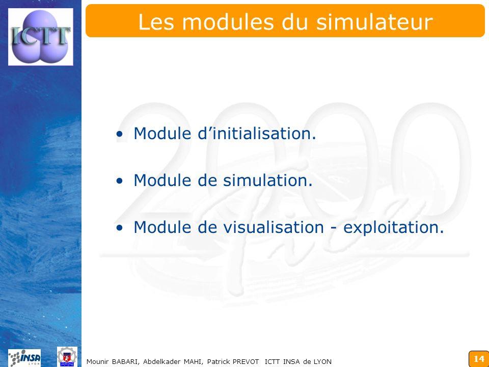 14 Mounir BABARI, Abdelkader MAHI, Patrick PREVOT ICTT INSA de LYON Les modules du simulateur Module dinitialisation. Module de simulation. Module de