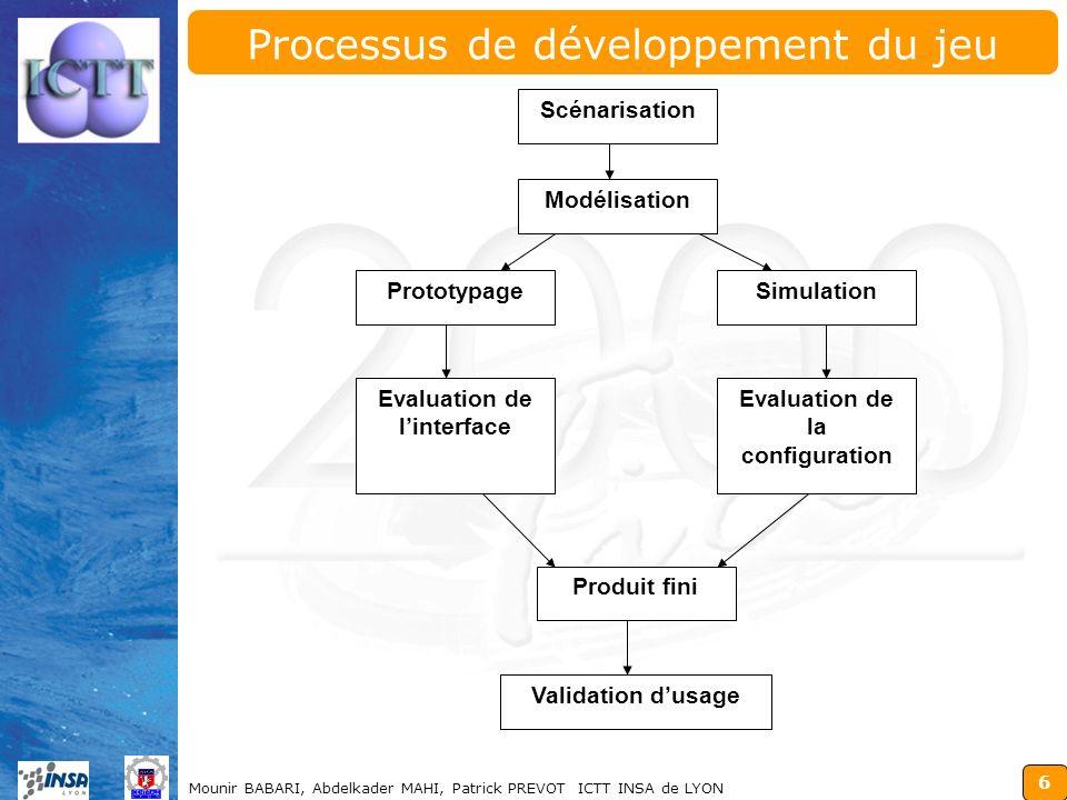 6 Mounir BABARI, Abdelkader MAHI, Patrick PREVOT ICTT INSA de LYON Processus de développement du jeu Scénarisation Modélisation SimulationPrototypage