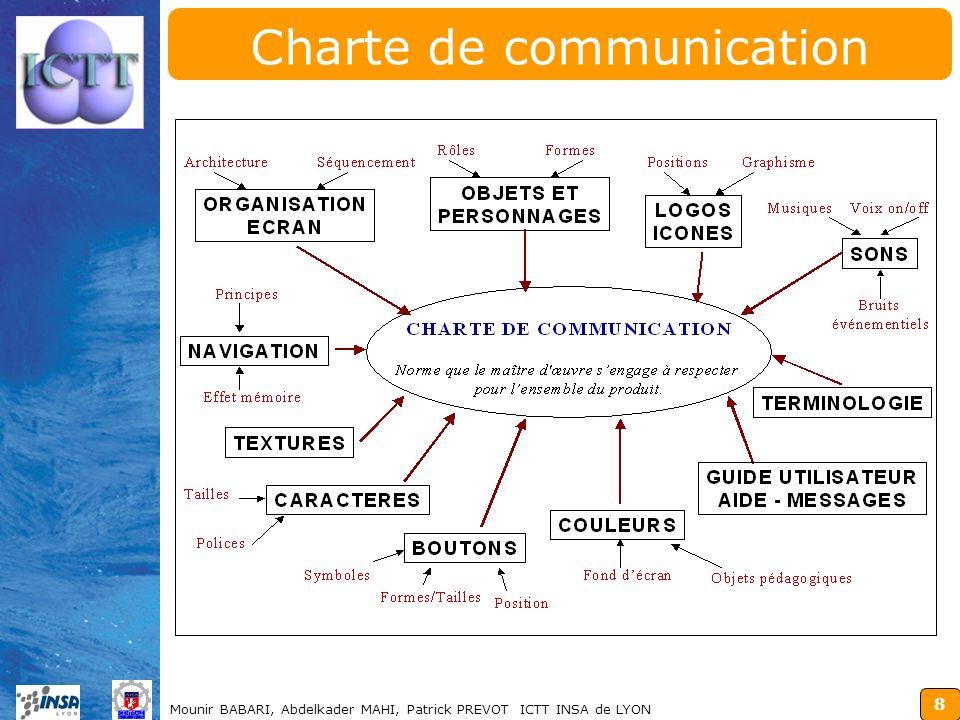 8 Mounir BABARI, Abdelkader MAHI, Patrick PREVOT ICTT INSA de LYON Charte de communication