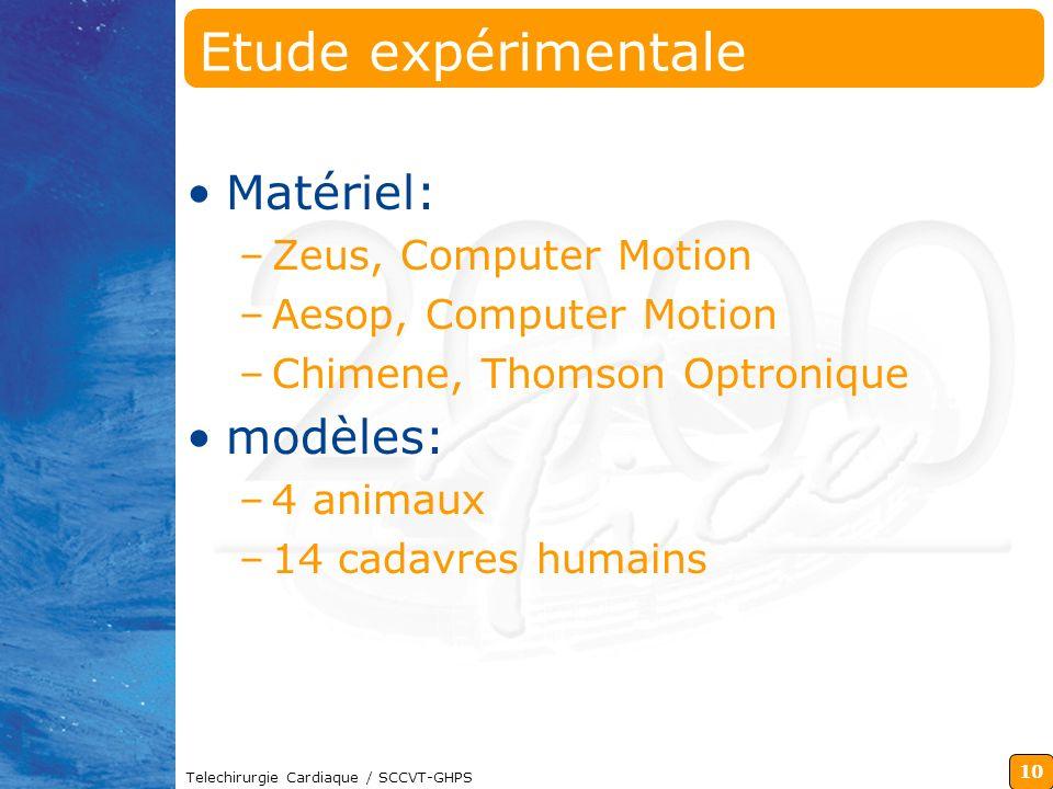 10 Telechirurgie Cardiaque / SCCVT-GHPS Etude expérimentale Matériel: –Zeus, Computer Motion –Aesop, Computer Motion –Chimene, Thomson Optronique modè