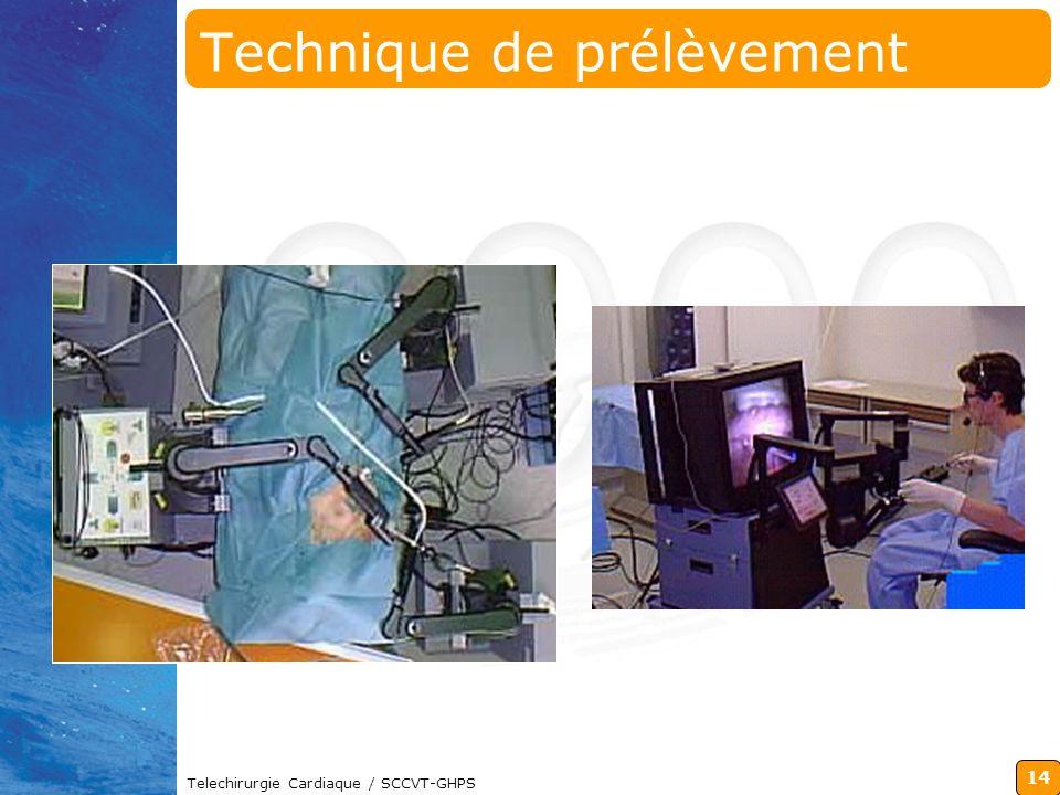 14 Telechirurgie Cardiaque / SCCVT-GHPS Technique de prélèvement