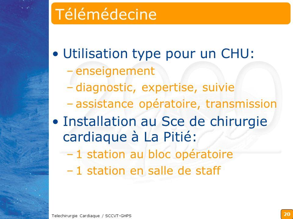 20 Telechirurgie Cardiaque / SCCVT-GHPS Télémédecine Utilisation type pour un CHU: –enseignement –diagnostic, expertise, suivie –assistance opératoire
