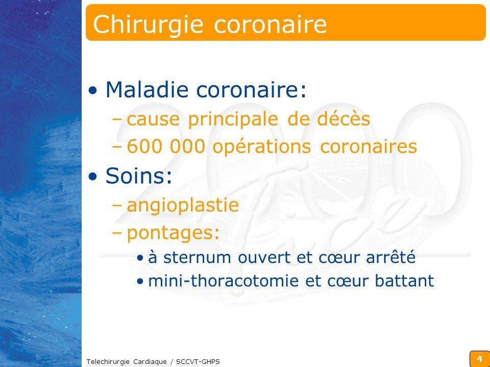 4 Telechirurgie Cardiaque / SCCVT-GHPS Chirurgie coronaire Maladie coronaire: –cause principale de décès –600 000 opérations coronaires Soins: –angiop