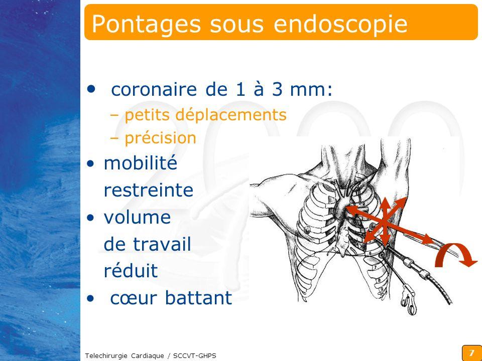 18 Telechirurgie Cardiaque / SCCVT-GHPS Formation des chirurgiens Par accompagnement Expérimentations Limites Evolutions: –chirurgie mini-invasive et endoscopique –progrès de linformatique