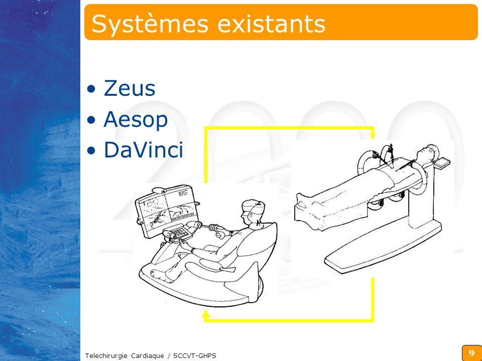 10 Telechirurgie Cardiaque / SCCVT-GHPS Etude expérimentale Matériel: –Zeus, Computer Motion –Aesop, Computer Motion –Chimene, Thomson Optronique modèles: –4 animaux –14 cadavres humains
