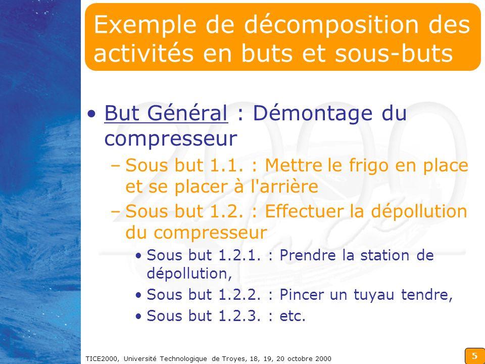 5 TICE2000, Université Technologique de Troyes, 18, 19, 20 octobre 2000 Exemple de décomposition des activités en buts et sous-buts But Général : Démontage du compresseur –Sous but 1.1.
