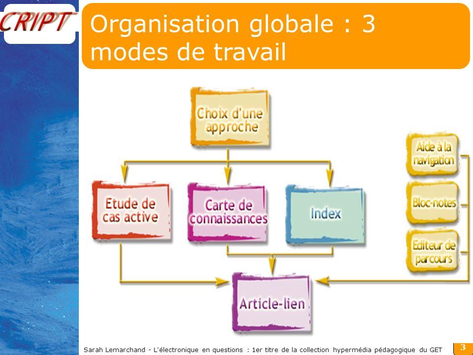 3 Sarah Lemarchand - L électronique en questions : 1er titre de la collection hypermédia pédagogique du GET Organisation globale : 3 modes de travail