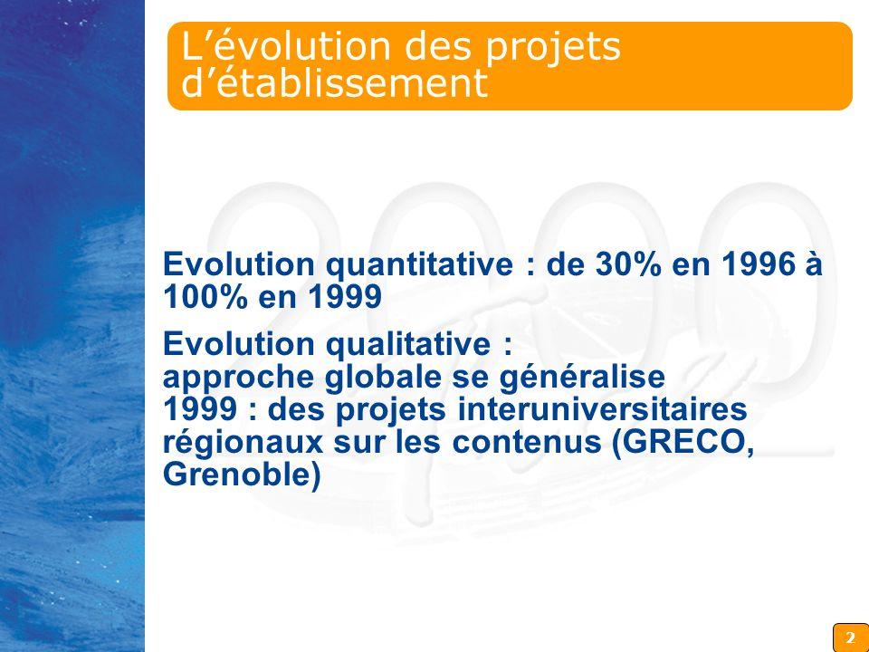 2 Lévolution des projets détablissement Evolution quantitative : de 30% en 1996 à 100% en 1999 Evolution qualitative : approche globale se généralise 1999 : des projets interuniversitaires régionaux sur les contenus (GRECO, Grenoble)
