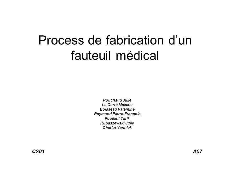 Process de fabrication dun fauteuil médical Rouchaud Julie Le Corre Melaine Boisseau Valentine Raymond Pierre-François Foullani Tarik Rubaszewski Juli