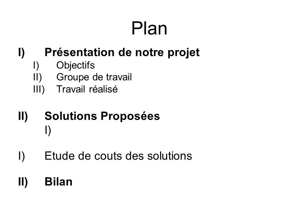 Plan I)Présentation de notre projet I)Objectifs II)Groupe de travail III)Travail réalisé II)Solutions Proposées I) I)Etude de couts des solutions II)B
