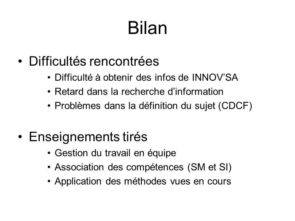 Bilan Difficultés rencontrées Difficulté à obtenir des infos de INNOVSA Retard dans la recherche dinformation Problèmes dans la définition du sujet (C