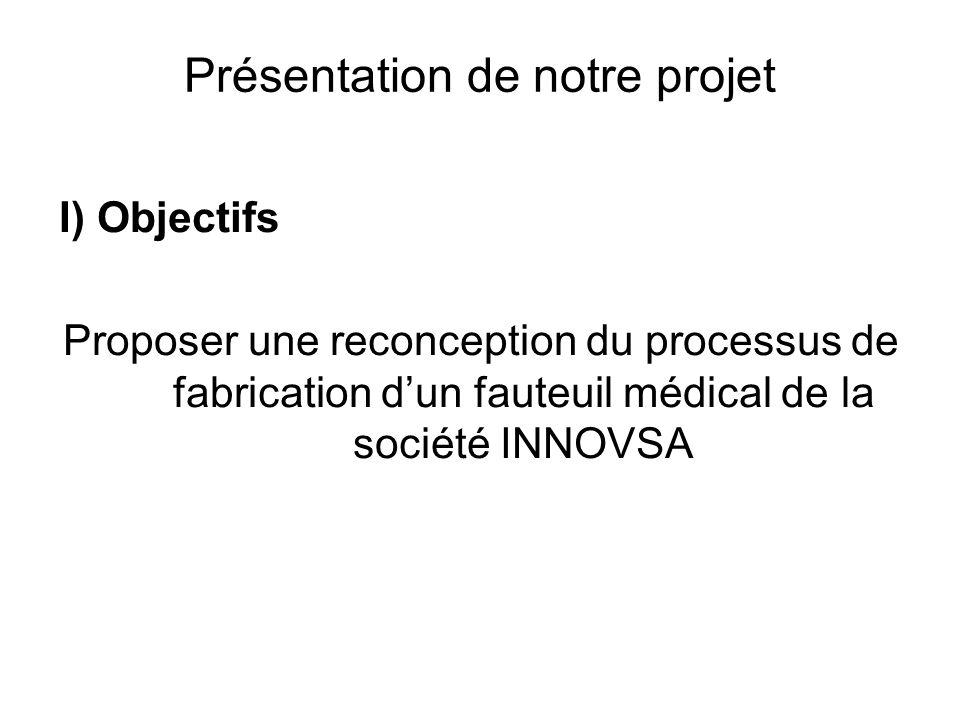 Présentation de notre projet I) Objectifs Proposer une reconception du processus de fabrication dun fauteuil médical de la société INNOVSA