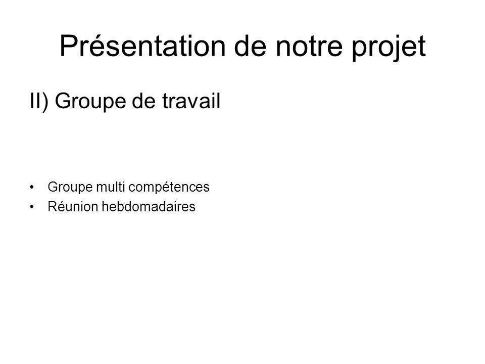Présentation de notre projet II) Groupe de travail Groupe multi compétences Réunion hebdomadaires