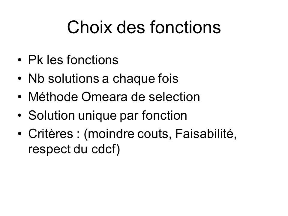 Choix des fonctions Pk les fonctions Nb solutions a chaque fois Méthode Omeara de selection Solution unique par fonction Critères : (moindre couts, Fa