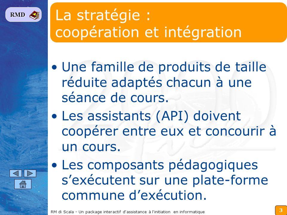 3 RMD RM di Scala - Un package interactif d'assistance à l'initiation en informatique La stratégie : coopération et intégration Une famille de produit