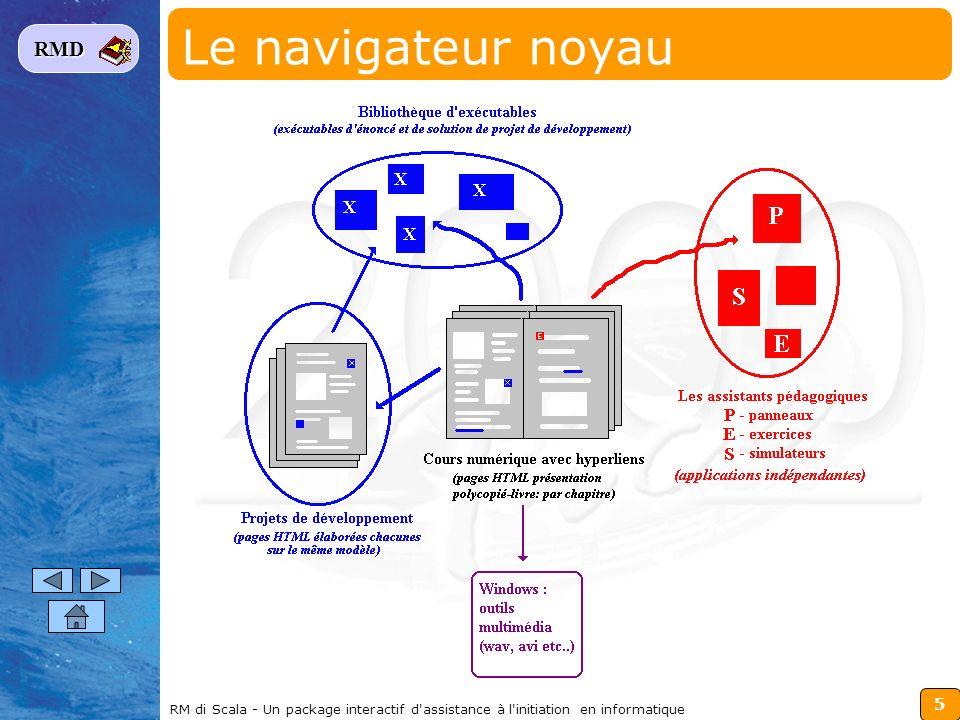 6 RMD RM di Scala - Un package interactif d assistance à l initiation en informatique Le navigateur noyau communique avec chaque API