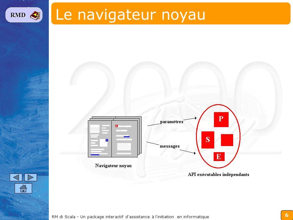 6 RMD RM di Scala - Un package interactif d'assistance à l'initiation en informatique Le navigateur noyau communique avec chaque API