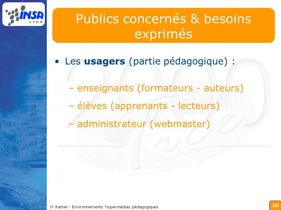 10 JY Ramel - Environnements hypermédias pédagogiques Publics concernés & besoins exprimés Les usagers (partie pédagogique) : –enseignants (formateurs